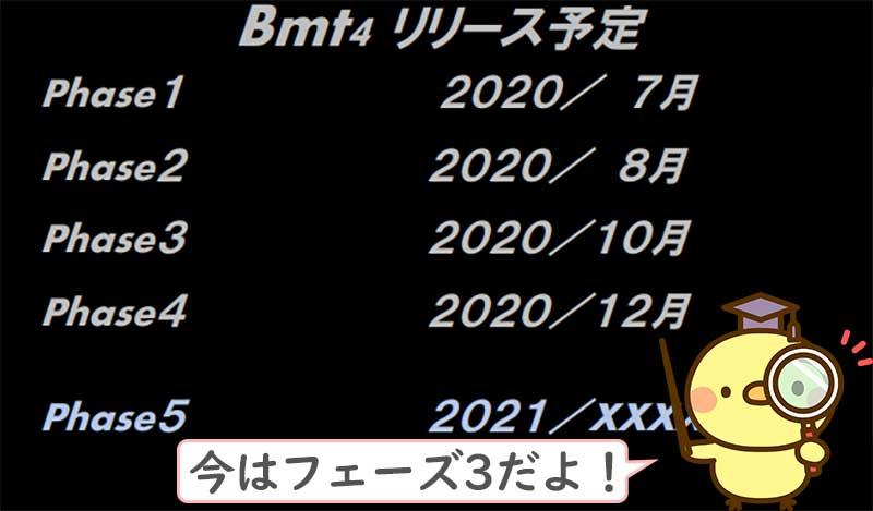 Bmt4の5つのPhase(フェーズ)のリリース予定
